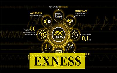 đánh giá sàn exness