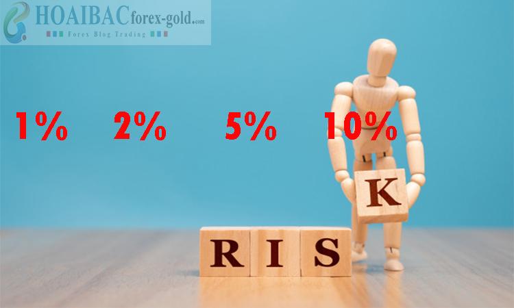 tỷ lệ risk reward nên là bao nhiêu