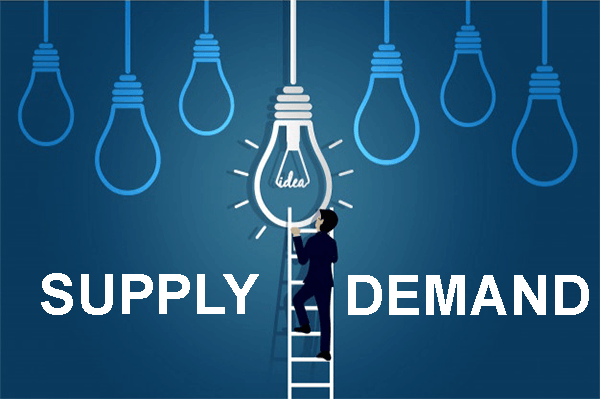 SUPPLY DEMAND LA GI