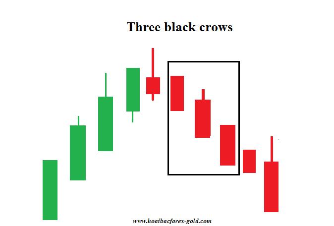 mô hình nến đảo chiều: ba con quạ đen