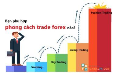 Phong cách trade forex