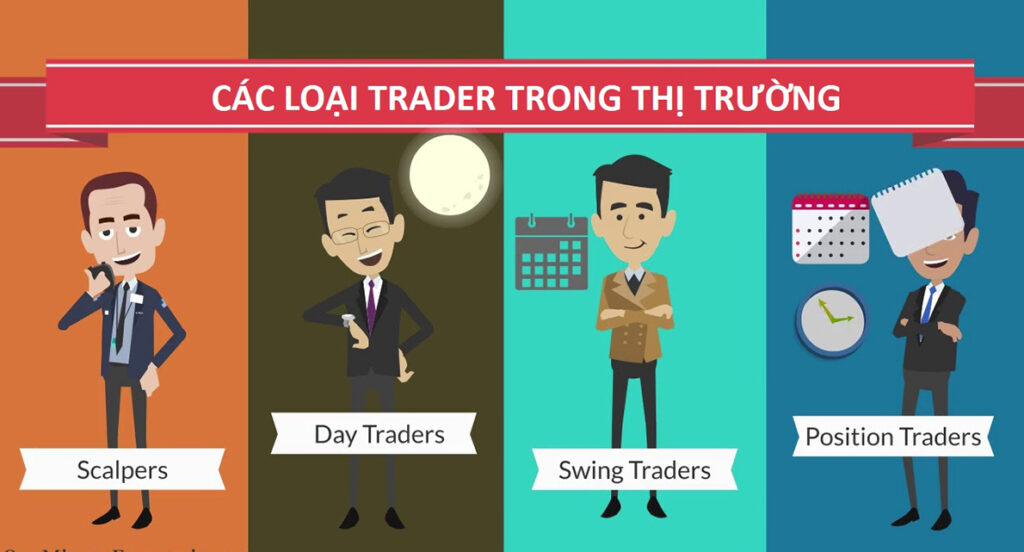 Các kiểu Trader