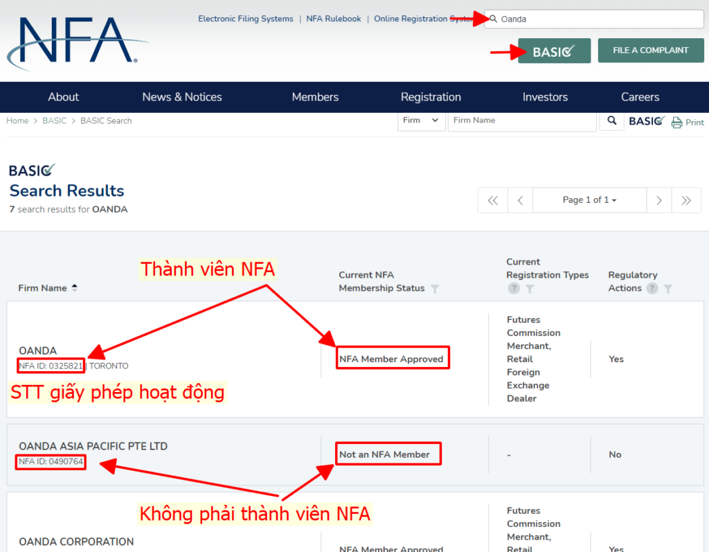 cách check giấy phép sàn forex nfa